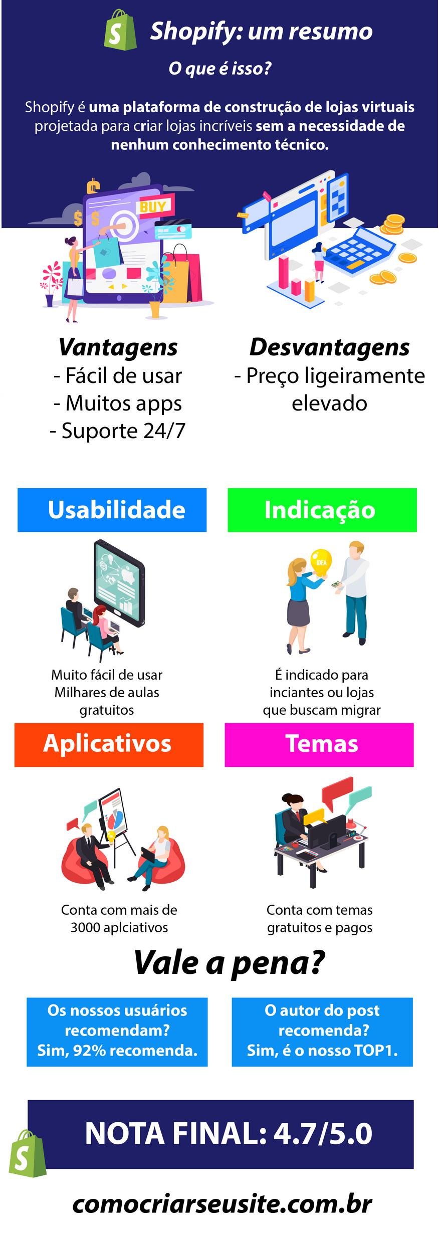 shopify-brasil