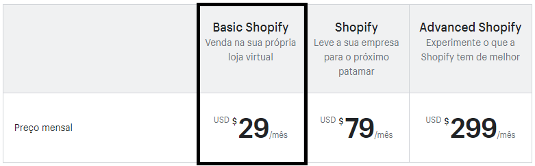 quanto-custa-shopify
